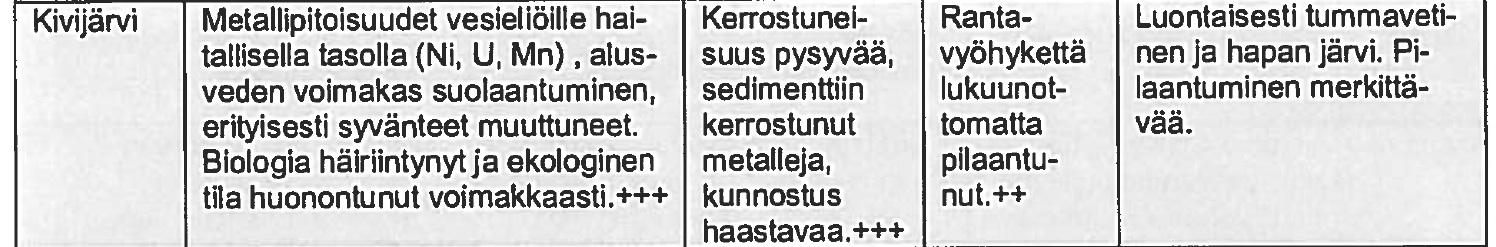 jkivijarvi (kopio)