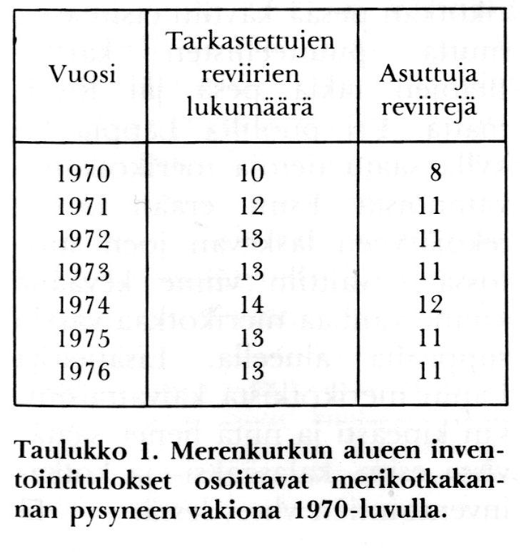 Sivu1_taul1_tekstein_1976